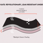 "4 ways Dear Kate is changing the outdated conversation around ""feminine needs"""